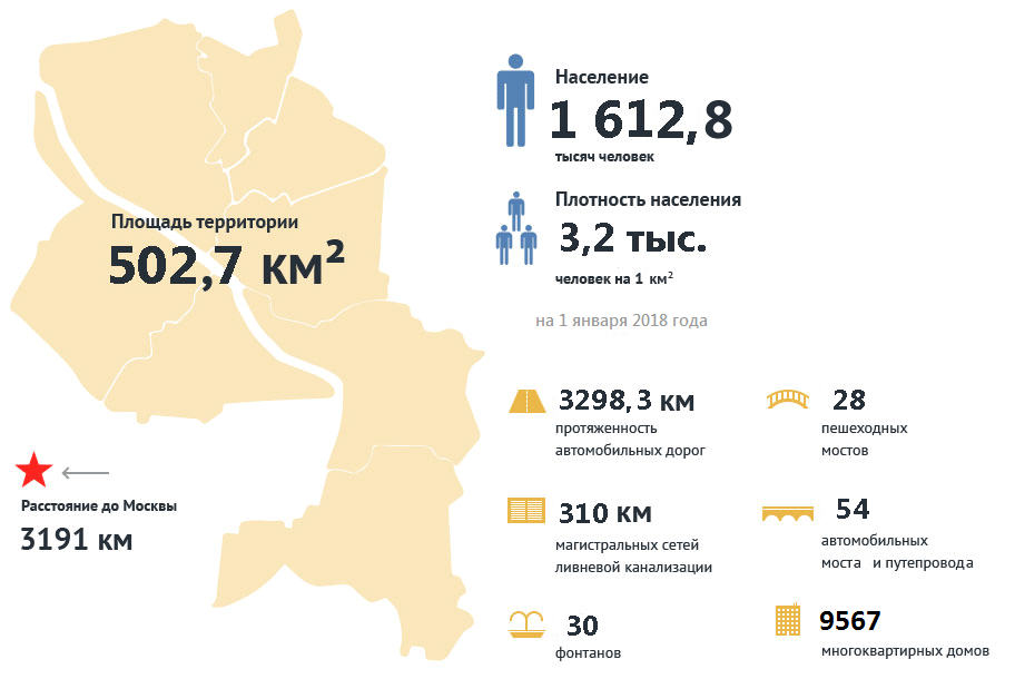 занятое население виды тинькофф банк кредитная карта rsb24 ru